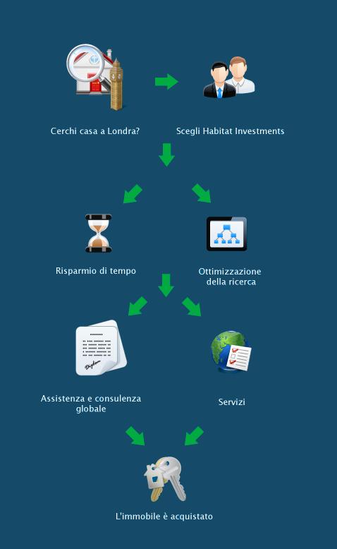 infografic-ita
